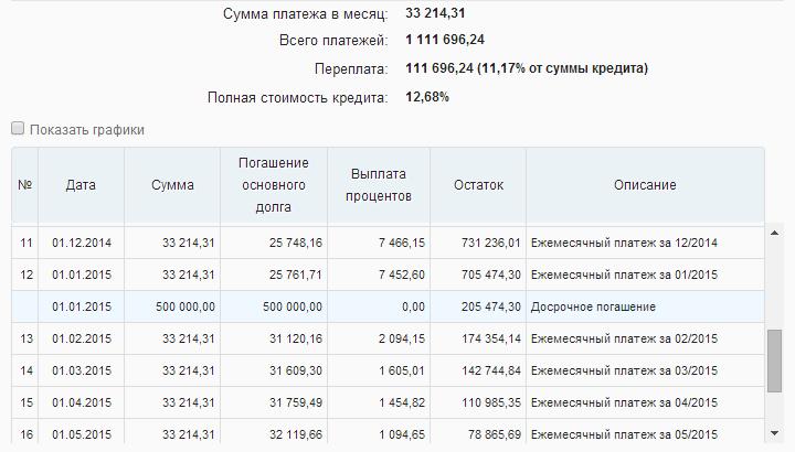 Ноутбуки, купить ноутбук в рассрочку в Минске с доставкой