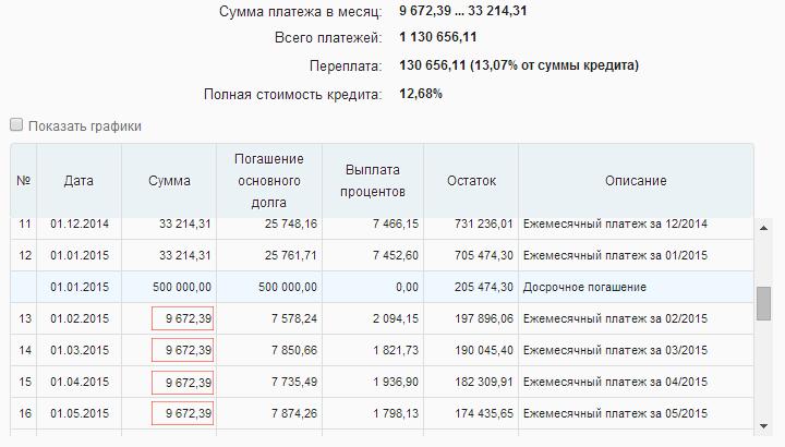 Срочно заработать деньги в москве
